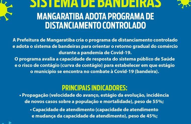 Mangaratiba implanta sistema de bandeiras  para retorno gradual das atividades
